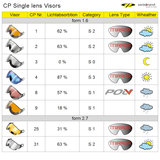 CP Single lens vizier - visor - visier