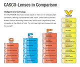 casco skibril lens eigenschappen vautron en carbonic 5017