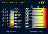 CP skihelm vizier categorie overzicht CP 11